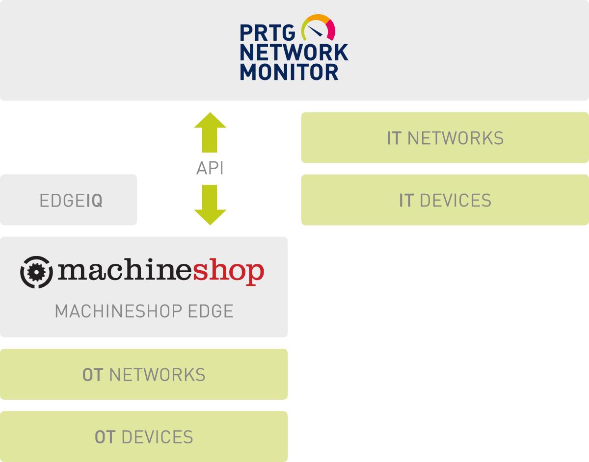 machineshop.png