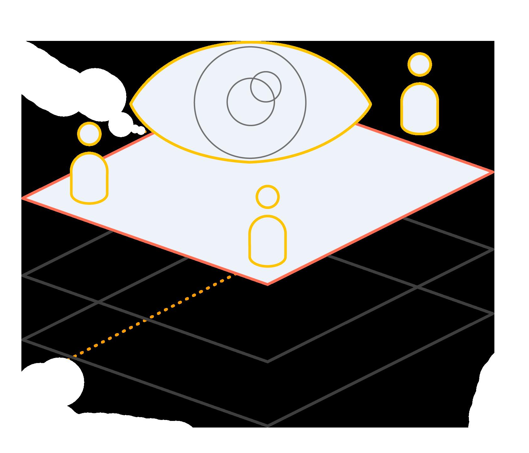 EdgeIQ Platform